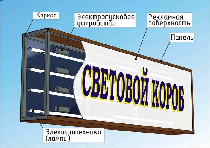 Лайтбокс Одесса